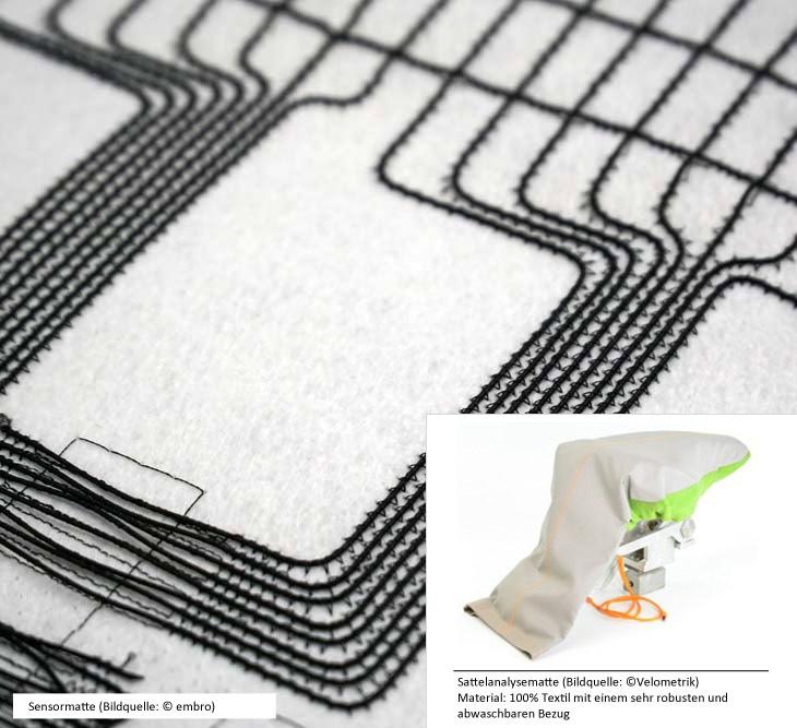 ntwicklung und Produktion von textilen Drucksensoren zur Flächenmessung von Druck und Druckverteilung