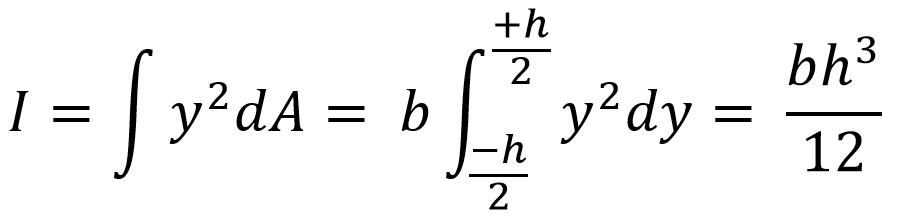Formel zur Berechnung nach der klassischen Strahlentheorie