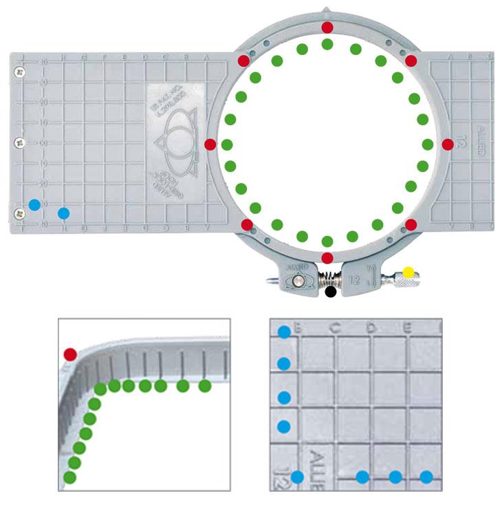 Die Markierungen und Raster der Premium Allied Grid-Lock™ Einspannrahmen
